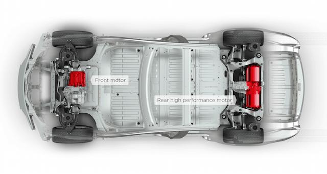 Tesla Dual-Motor System