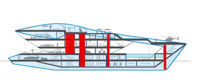 Sea Level CF8 Future Concept 5